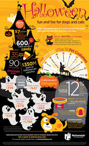 halloween ties halloween fun and foe for dogs and cats