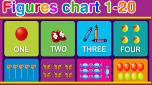 5 number learning apps android