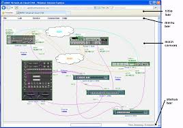 Cisco Route Map by Virtual Lab Cloud