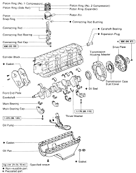 repair guides engine mechanical pistons and connecting rods