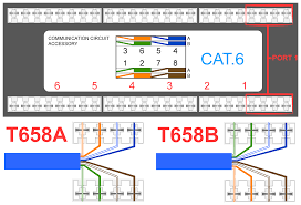 ethernet 10 100 mbit cat 5 network cable wiring pinout diagram