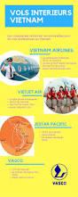 les meilleures compagnies pour les vols intérieurs au vietnam