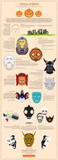 halloween menu background history and evolution of mask halloween special infographic