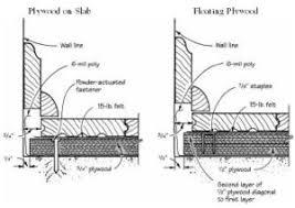 q a wood floors concrete slabs jlc flooring slab