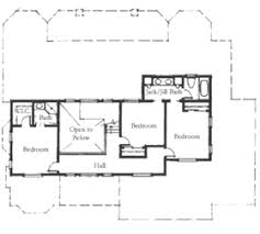 new homes fort collins co green home builders