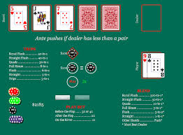 Texas Holdem Table by Ultimate Texas Hold U0027em Discount Gambling