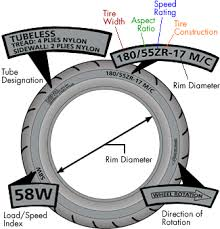 Do Car Tires Have Tubes Tires 101 Bareass Choppers Motorcycle Tech Pages