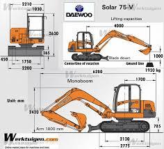 daewoo solar 75 v daewoo machinery specifications machinery