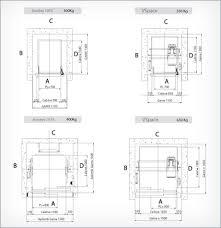 bureau etude ascenseur ilex ascenseurs remplacement d ascenseur faisabilité