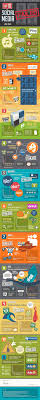 30 best social media infographics images on pinterest social