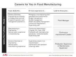food processing quality control technician alternative careers in food processing