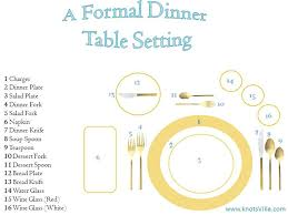 how to set a dinner table correctly proper dining table setting visitors a table settings a the formal