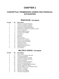 ch02 conceptual framework underlying financial accounting 2