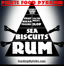 Authentic Pirate Flag What Did Pirates Eat Feeding My Folks