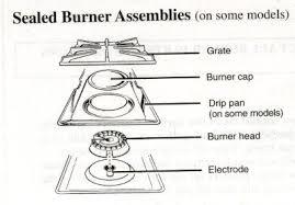 Ge Profile Cooktop Parts List Gas Range Repair Help Appliance Aid