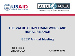 Rural Finance In Selected Ifad Financed Operations Dr The Value Chain Framework And Rural Finance Seep Annual Meeting