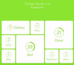 Things In A Bedroom 94 Percent Things Found In A Bedroom Answers
