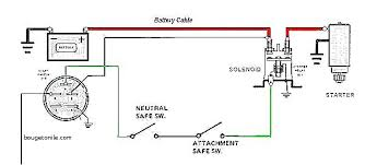 starter solenoid wiring diagram for lawn mower lovely starter