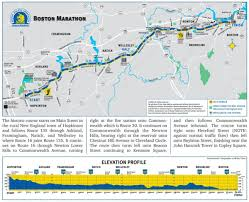 Boston Hubway Map by Boston Marathon Map Boston Marathon Elevation Map United States
