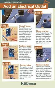 top 10 electrical mistakes the family handyman safety and shorts