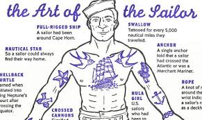 traditional sailor tattoos helpful diagram decodes the meaning