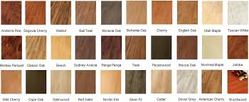 captivating colors of laminate flooring with how to choose the