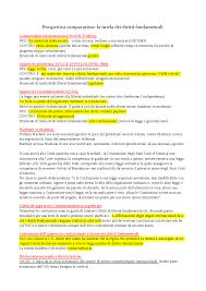 dispense giurisprudenza dispense appunti di diritto pubblico comparato unige sede
