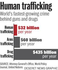 Human Trafficking Estimates by Human Trafficking Survivors Find In Mexico City Deseret