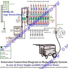 mcb wiring diagram wiring diagram shrutiradio