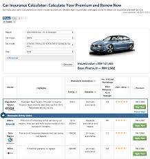 Estimated Car Insurance Cost by Insurance Estimates Budget Car Insurance Phone Number