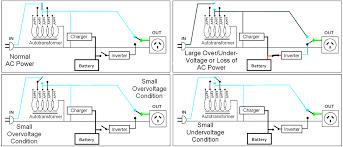 electric burglar alarm diagram wiring pdf fifth way wireless