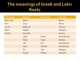 what is the latin root meaning light word building ppt