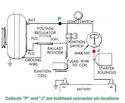 jeep cj7 wiring diagram wiring schematic for 1979 ford f150 fuse