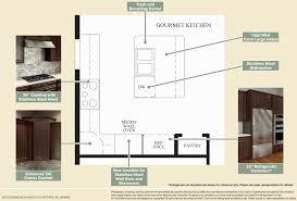 kitchen floorplans the 25 best kitchen floor plans ideas on