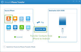 iphone to android transfer top 4 methods to sync contacts from iphone to android