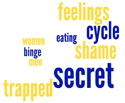 Bed Eating Disorder The Unknown Illness What Is Binge Eating Disorder Endangered