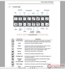 repair and service manual free auto repair manuals page 44
