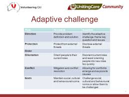 Challenge Causes Its Adaptive Leadership For Volunteer Managers Ppt