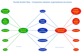 Blank Concept Map Template by Xmind U2013 Revolution In Education