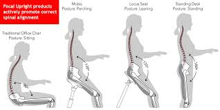 proper standing desk posture mobis seat by focal upright furniture ergocanada detailed