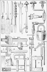 Woodworking Machinery For Sale In Ireland by Best 25 Vintage Tools Ideas On Pinterest Antique Tools Old