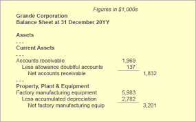 account contra account chart of accounts examples defined
