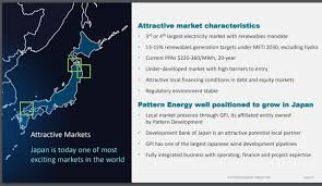 pattern energy debt green energy stock yields 10 opportunistic buy with 50 return