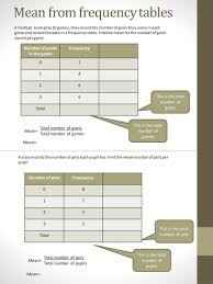 maths ks3 inequalities on a number line worksheet by tristanjones