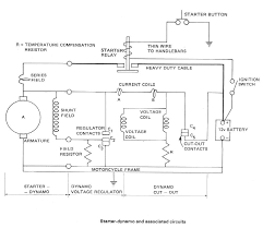 dynamo circuit diagram u2013 the wiring diagram u2013 readingrat net
