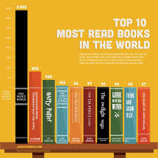 10 books infographic business insider