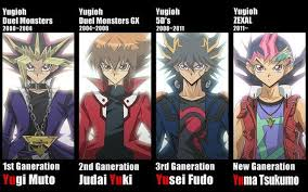 Yugi Memes - image 331620 yu gi oh know your meme