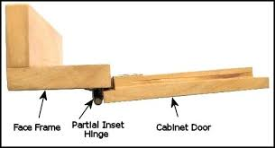 Measuring Cabinet Doors How To Measure For Kitchen Cabinets Cabinet Door Inset Measurement
