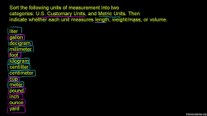 Feet In A Meter Converting Units Centimeters To Meters Video Khan Academy
