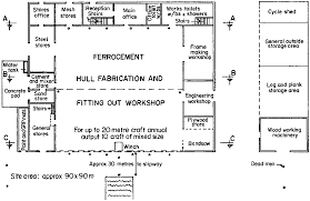 typical house layout 3 site workshop equipment tools and launching systems